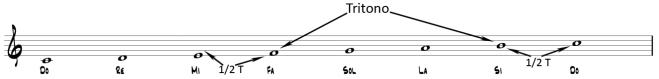 Tritono en escala mayor